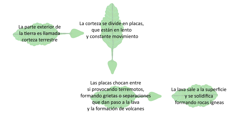 cenefa volcanos spanish